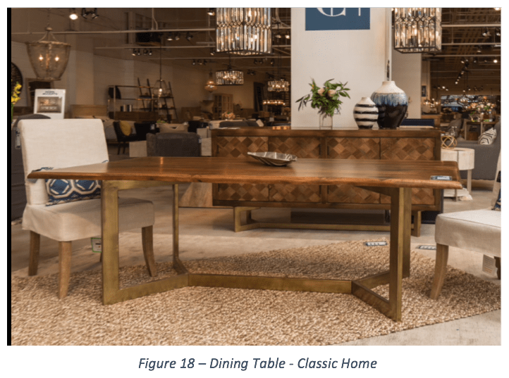 Home Furnishing Trends from Dallas Market/Jan 2018 You Are Going To Love! - Part 1 26