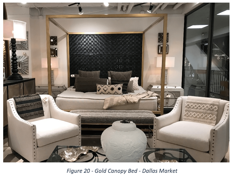 Home Furnishing Trends from Dallas Market/Jan 2018 You Are Going To Love! - Part 1 30