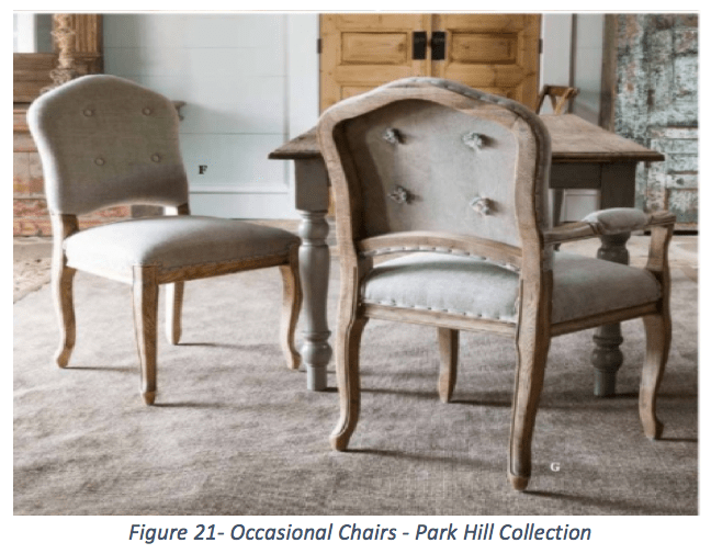 Home Furnishing Trends from Dallas Market/Jan 2018 You Are Going To Love! - Part 1 32